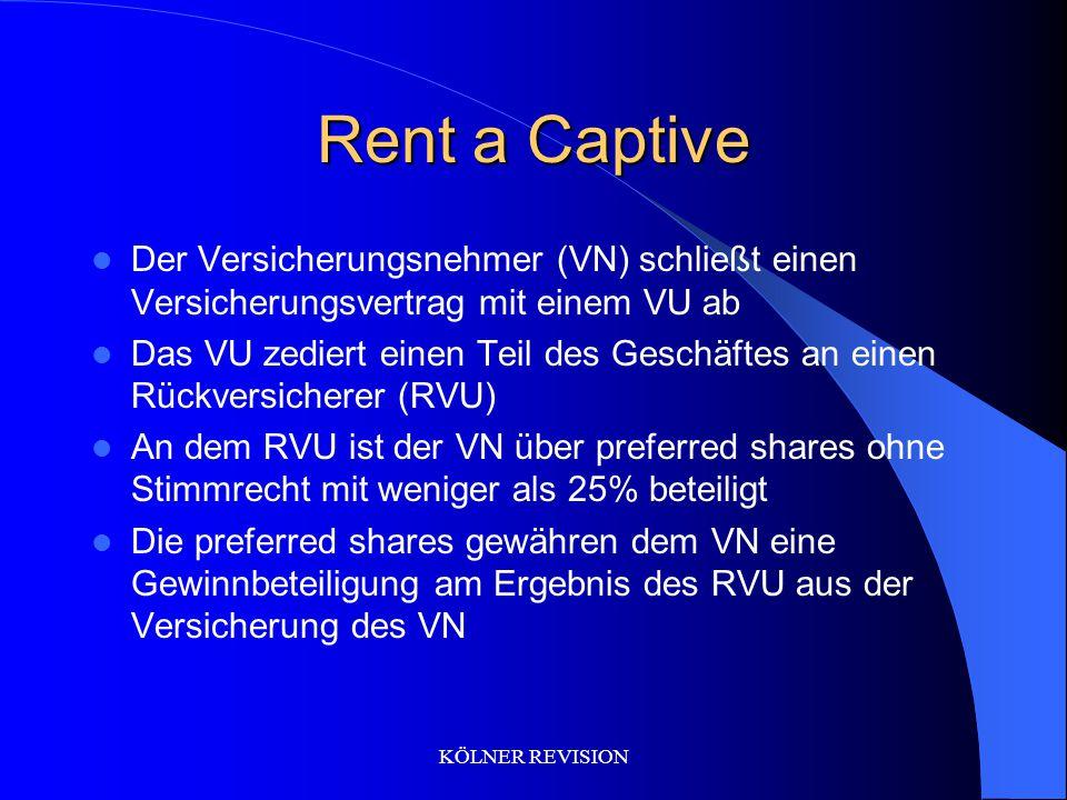 Rent a Captive Der Versicherungsnehmer (VN) schließt einen Versicherungsvertrag mit einem VU ab.
