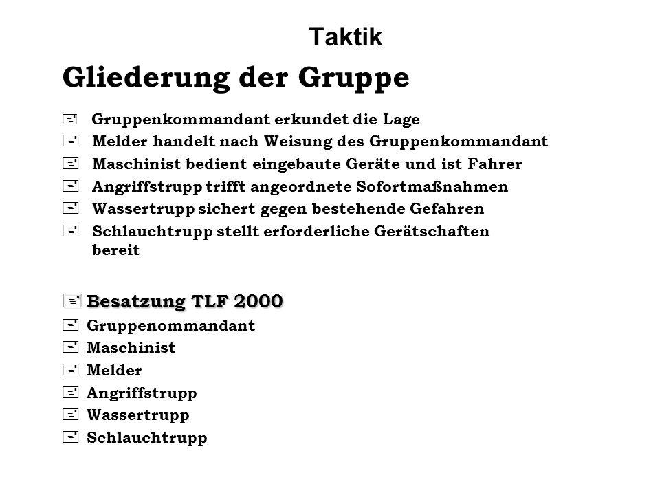 Gliederung der Gruppe Taktik Besatzung TLF 2000