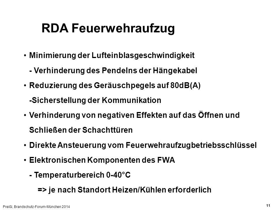 RDA Feuerwehraufzug Minimierung der Lufteinblasgeschwindigkeit - Verhinderung des Pendelns der Hängekabel.