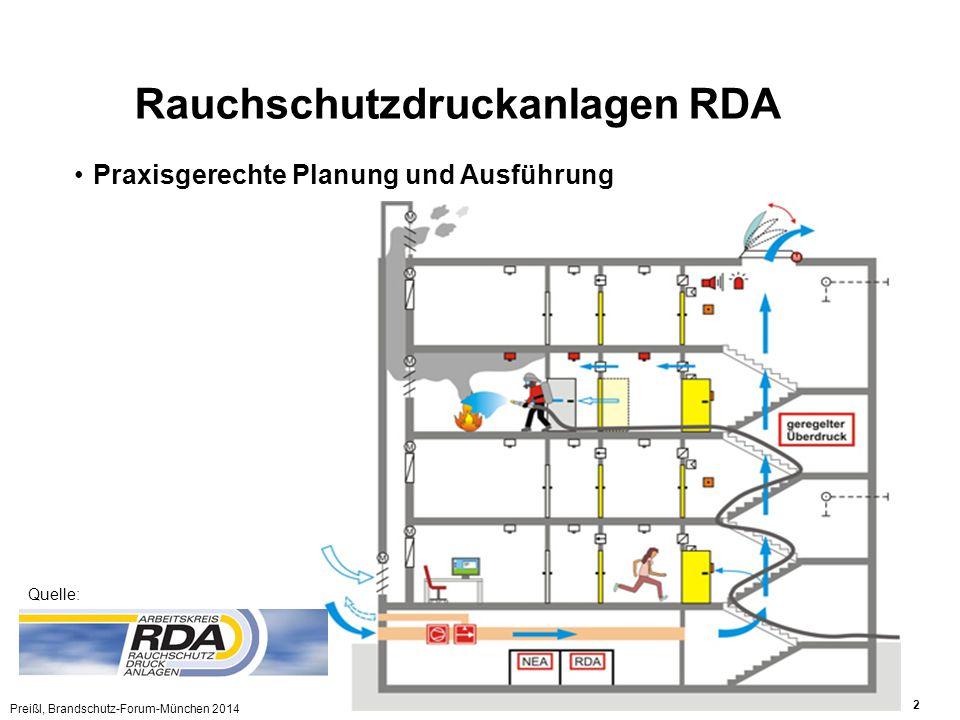 Rauchschutzdruckanlagen RDA