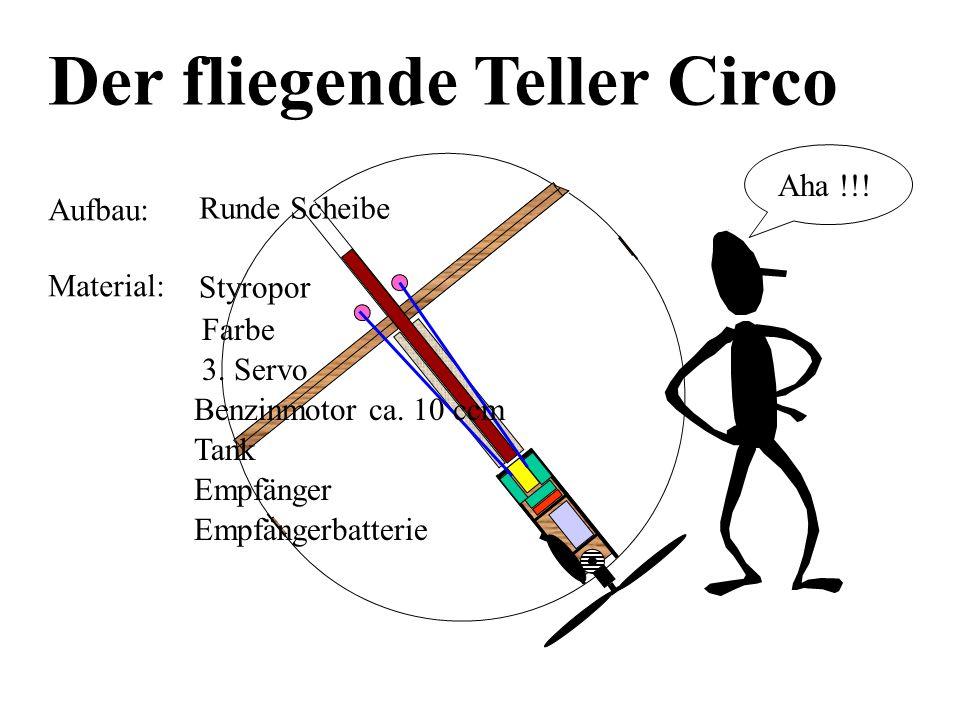 Der fliegende Teller Circo