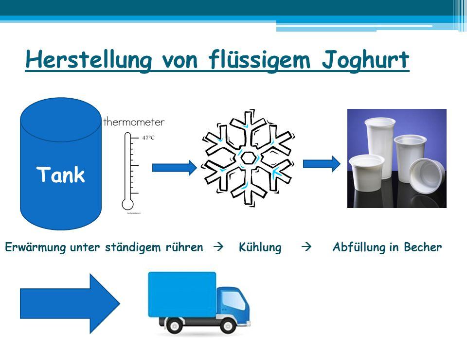 Herstellung von flüssigem Joghurt