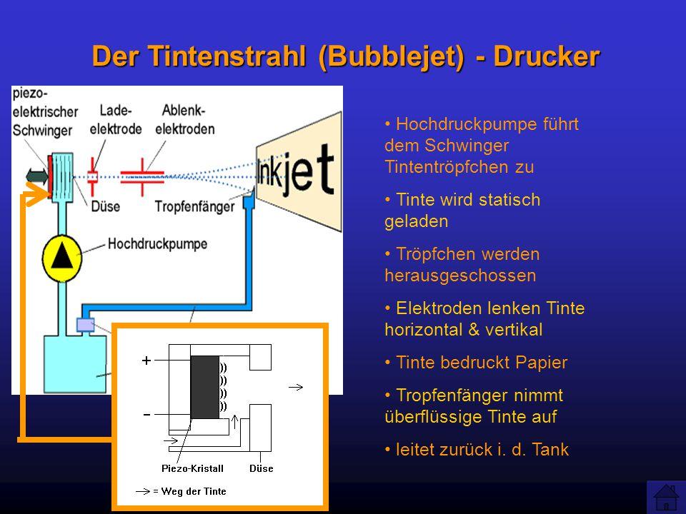 Der Tintenstrahl (Bubblejet) - Drucker
