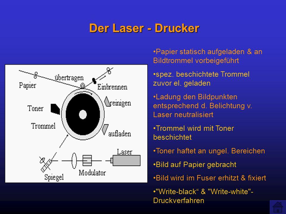 Der Laser - Drucker Papier statisch aufgeladen & an Bildtrommel vorbeigeführt. spez. beschichtete Trommel zuvor el. geladen.