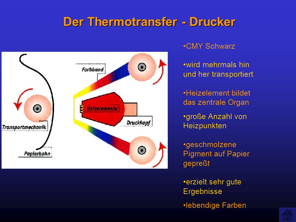 Der Thermotransfer - Drucker
