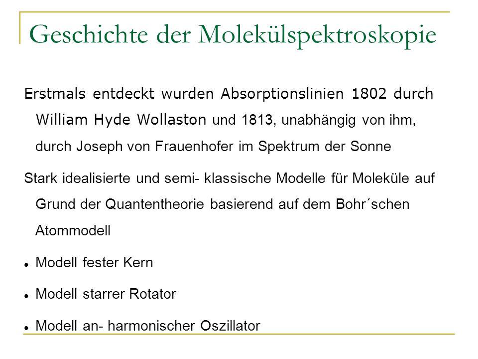 Geschichte der Molekülspektroskopie