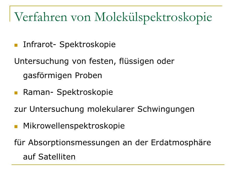 Verfahren von Molekülspektroskopie
