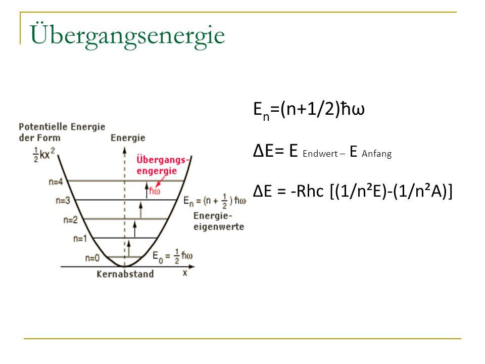 Übergangsenergie En=(n+1/2)ħω ΔE= E Endwert – E Anfang