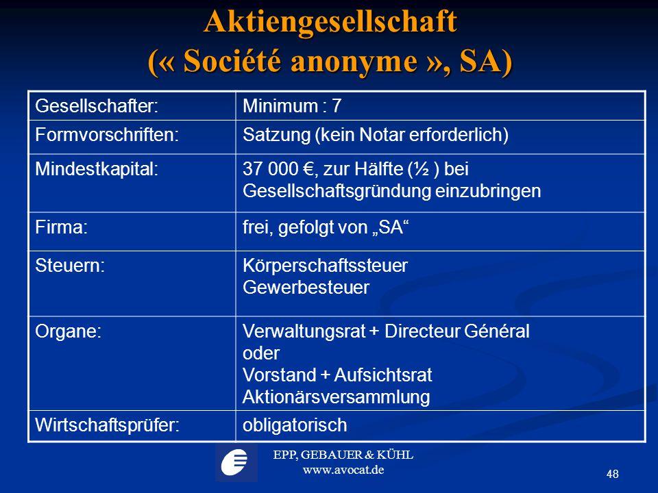 Aktiengesellschaft (« Société anonyme », SA)