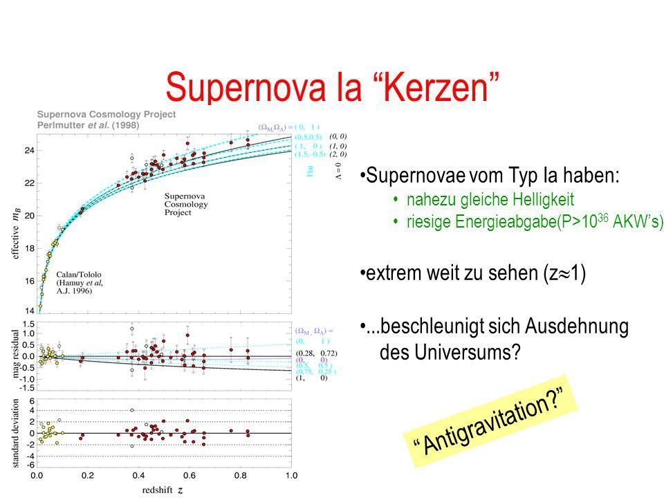 Supernova Ia Kerzen Antigravitation Supernovae vom Typ Ia haben: