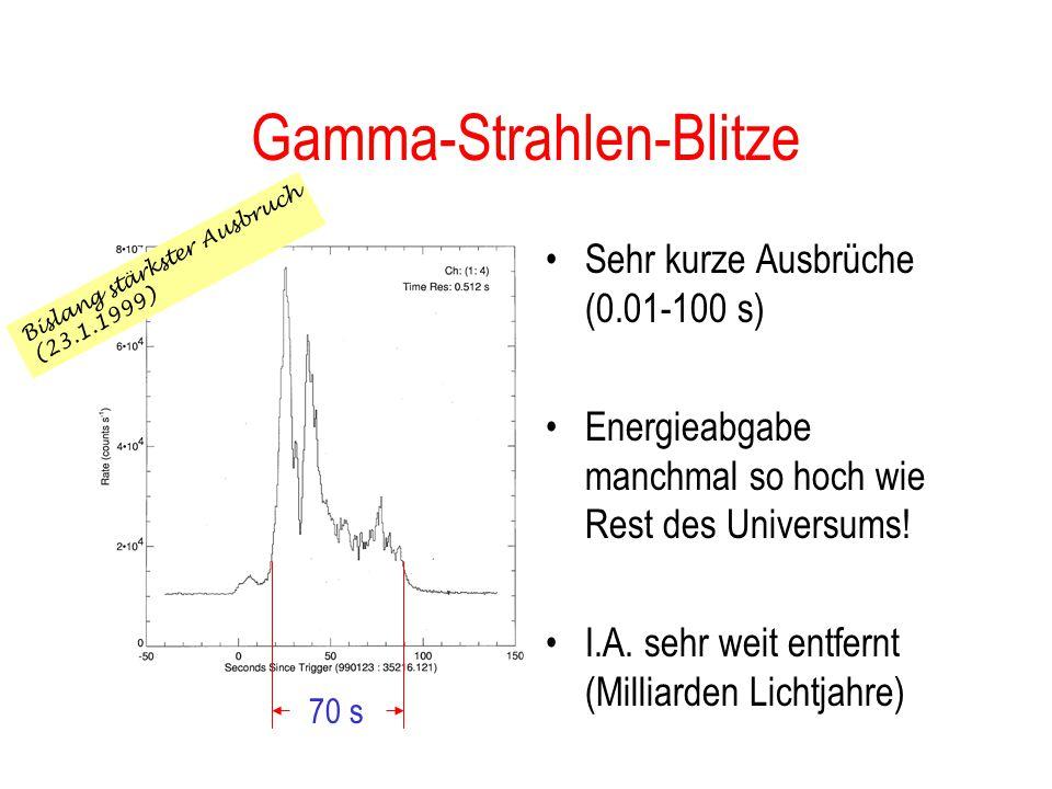 Gamma-Strahlen-Blitze