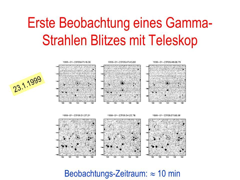 Erste Beobachtung eines Gamma- Strahlen Blitzes mit Teleskop
