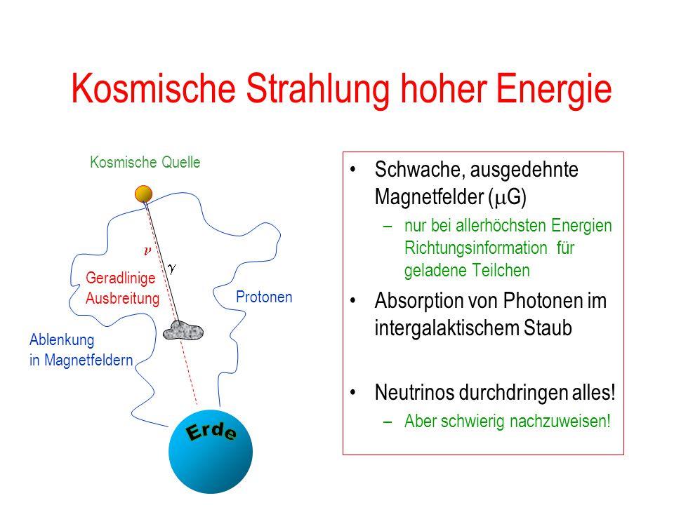 Kosmische Strahlung hoher Energie