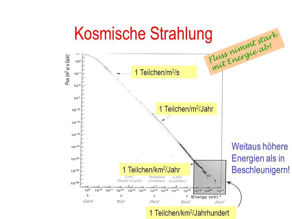 Kosmische Strahlung Weitaus höhere Energien als in Beschleunigern!
