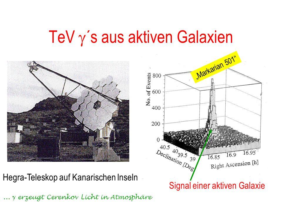 TeV ´s aus aktiven Galaxien