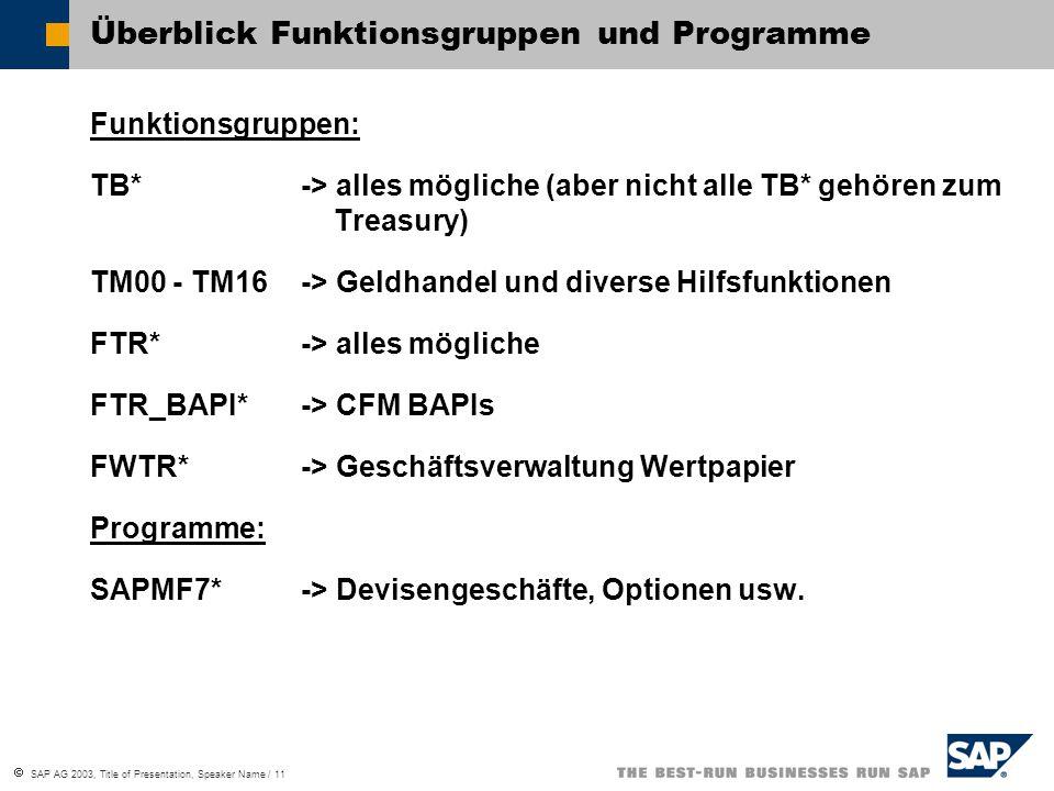 Überblick Funktionsgruppen und Programme