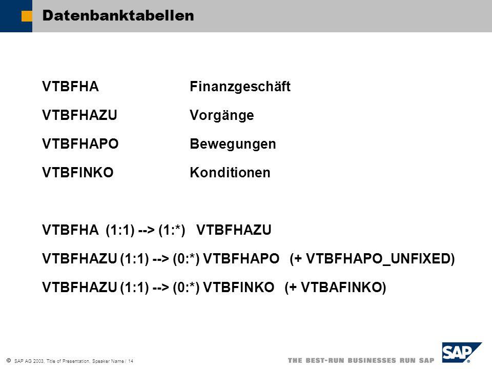 Datenbanktabellen VTBFHA Finanzgeschäft VTBFHAZU Vorgänge