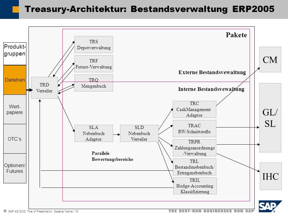 Treasury-Architektur: Bestandsverwaltung ERP2005