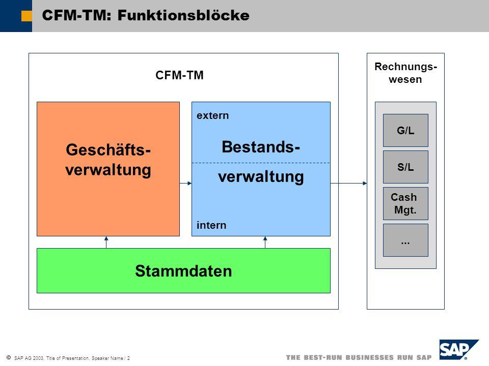 CFM-TM: Funktionsblöcke