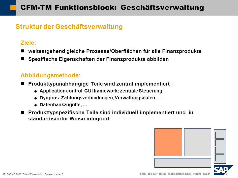 CFM-TM Funktionsblock: Geschäftsverwaltung