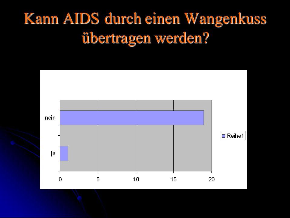 Kann AIDS durch einen Wangenkuss übertragen werden