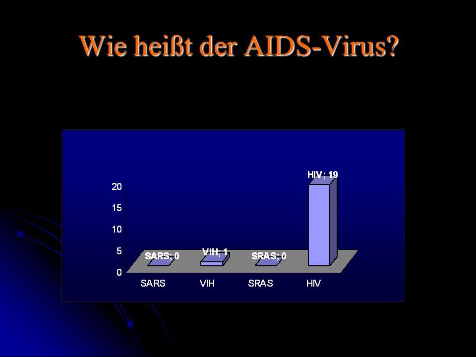 Wie heißt der AIDS-Virus