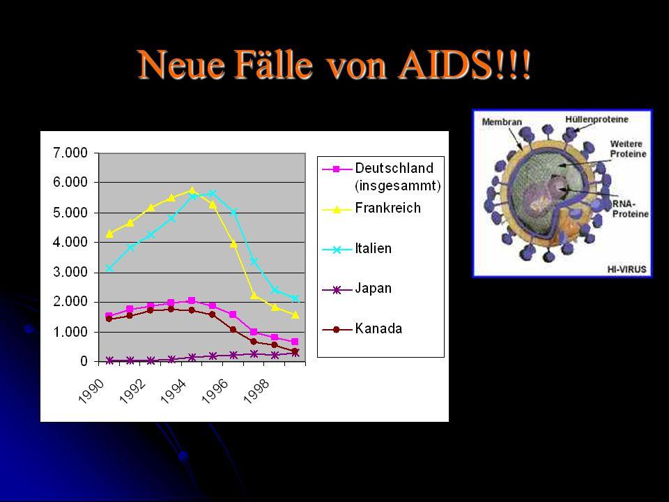 Neue Fälle von AIDS!!!