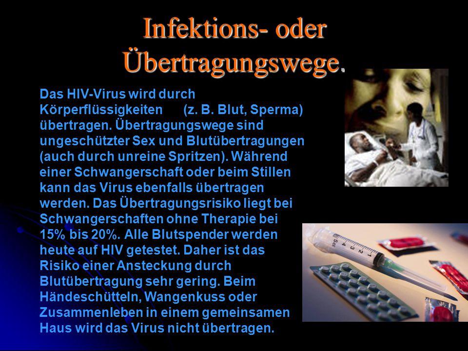 Infektions- oder Übertragungswege.