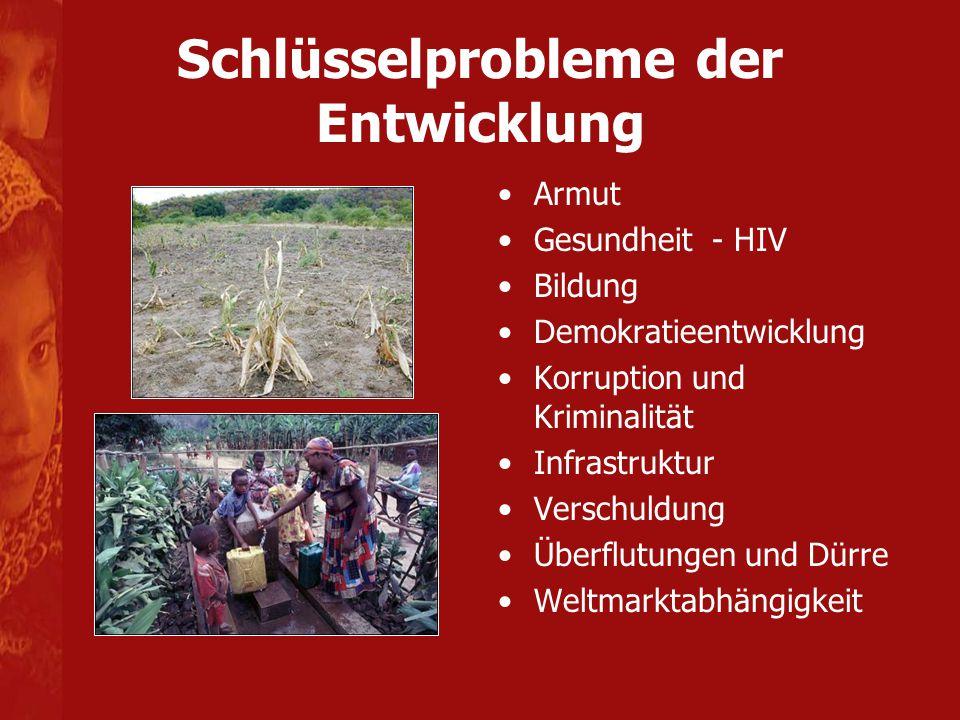 Schlüsselprobleme der Entwicklung