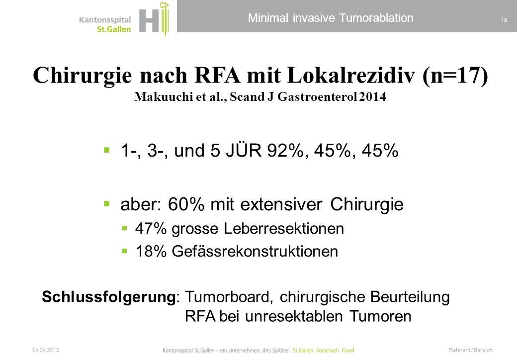 Chirurgie nach RFA mit Lokalrezidiv (n=17) Makuuchi et al