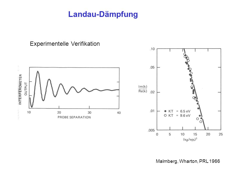 Landau-Dämpfung Experimentelle Verifikation
