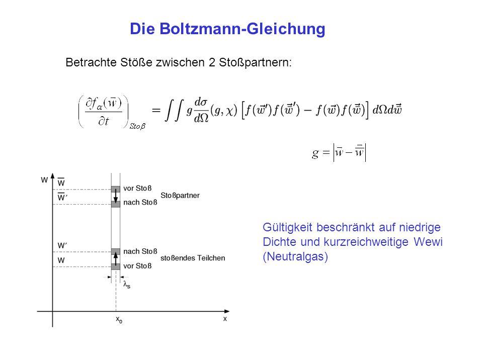 Die Boltzmann-Gleichung