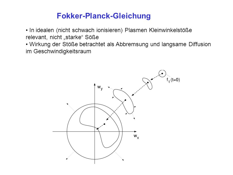 Fokker-Planck-Gleichung
