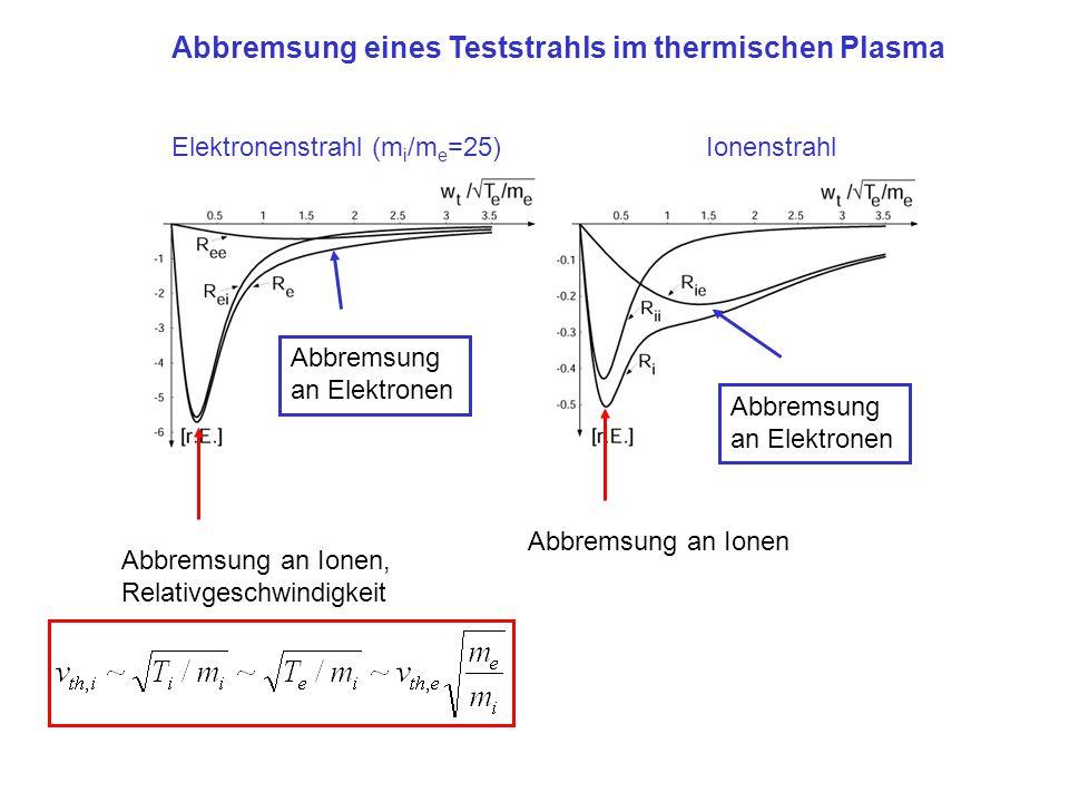 Abbremsung eines Teststrahls im thermischen Plasma
