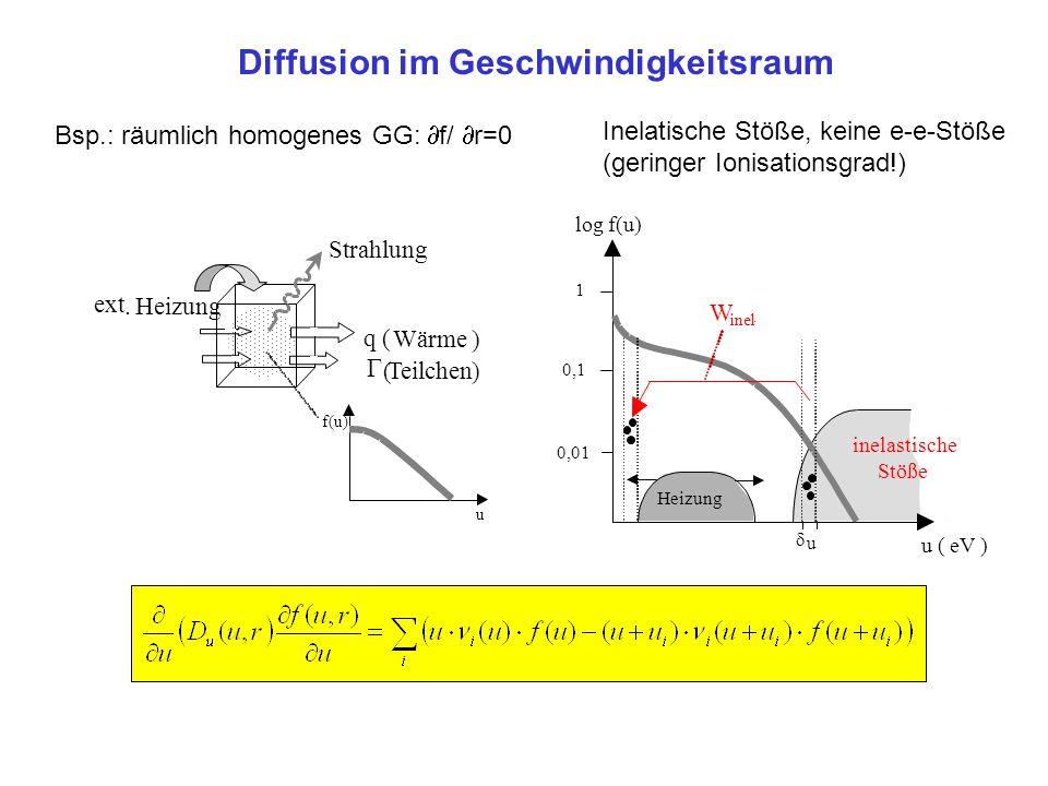 Diffusion im Geschwindigkeitsraum