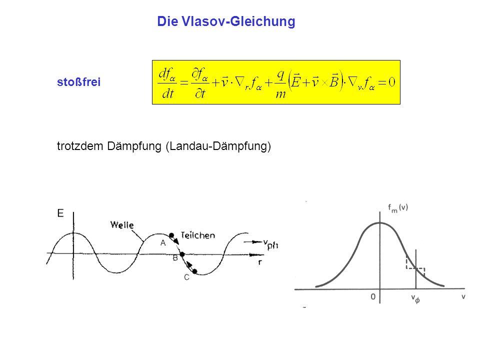Die Vlasov-Gleichung stoßfrei trotzdem Dämpfung (Landau-Dämpfung)