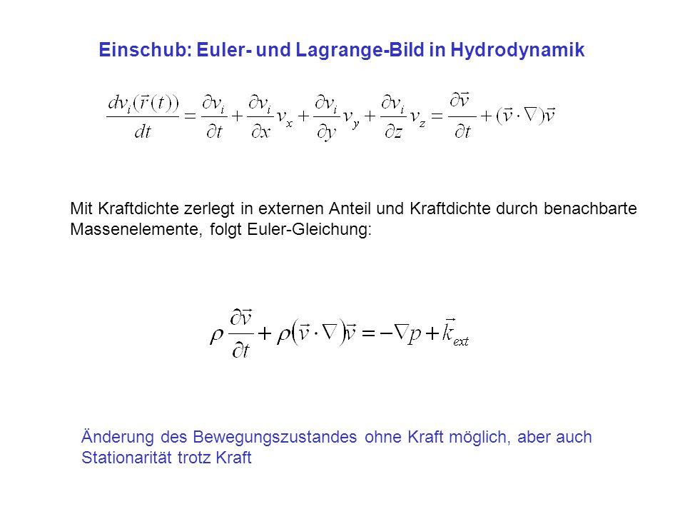 Einschub: Euler- und Lagrange-Bild in Hydrodynamik