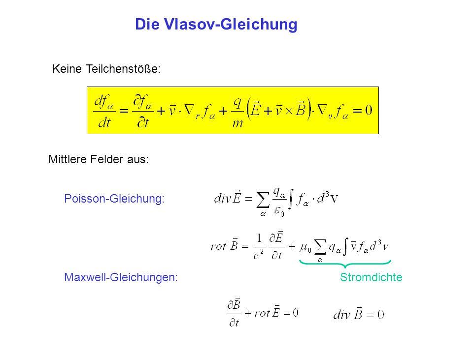 Die Vlasov-Gleichung Keine Teilchenstöße: Mittlere Felder aus: