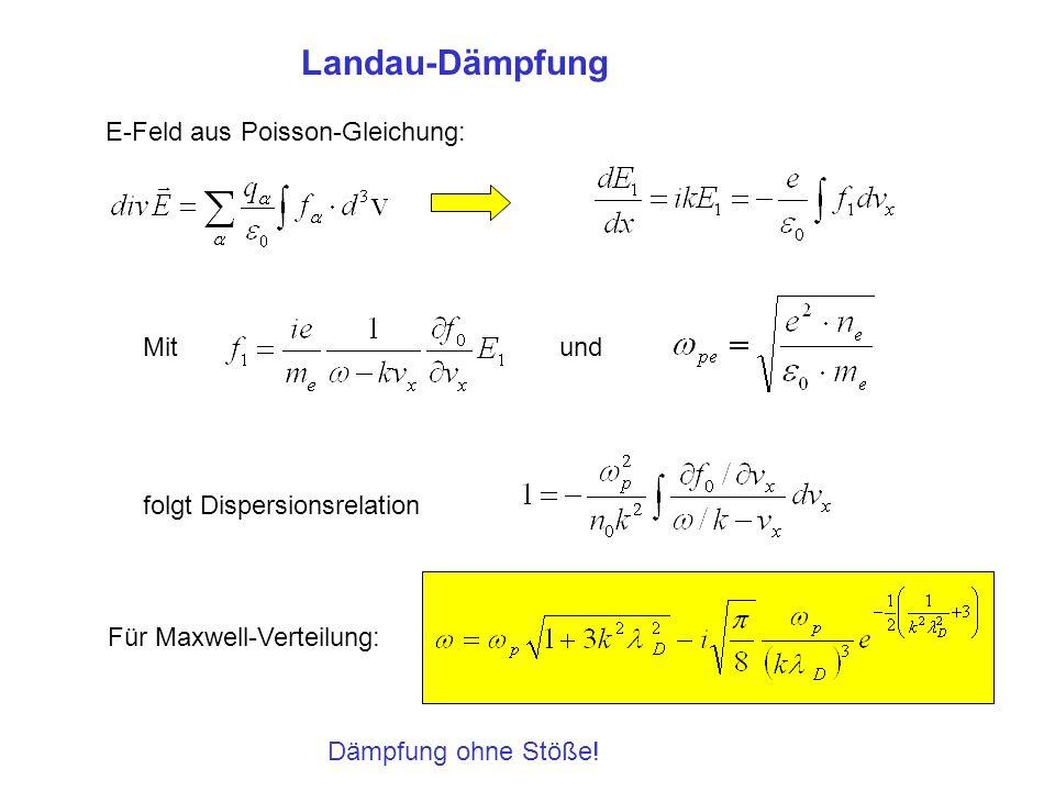 Landau-Dämpfung E-Feld aus Poisson-Gleichung: Mit und