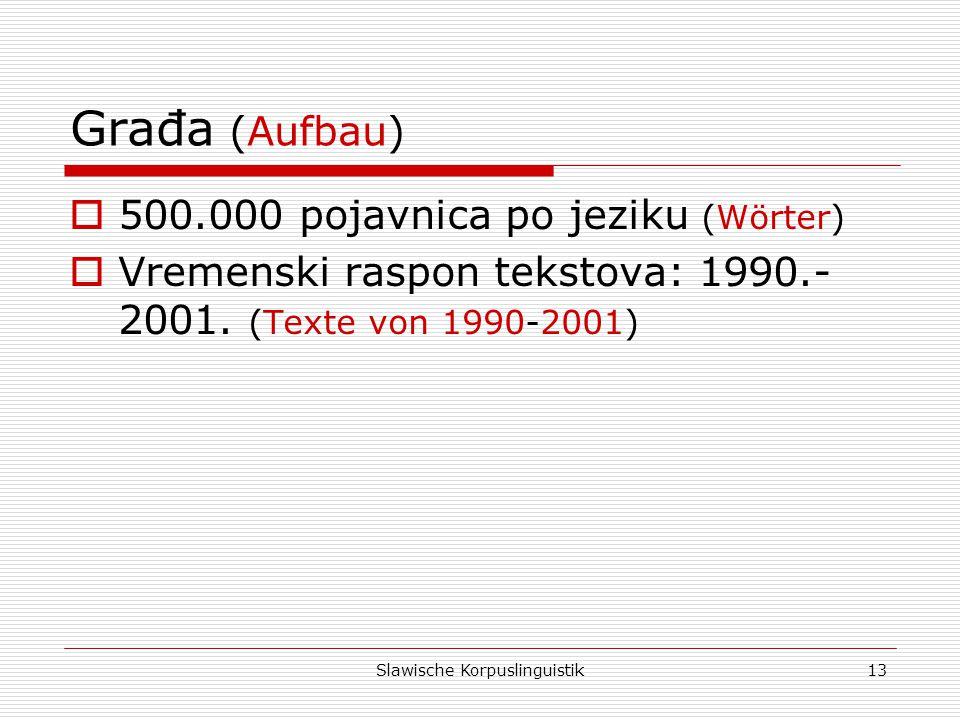 Slawische Korpuslinguistik