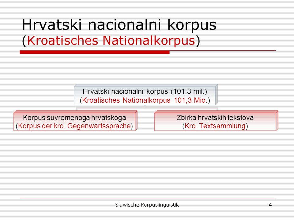 Hrvatski nacionalni korpus (Kroatisches Nationalkorpus)