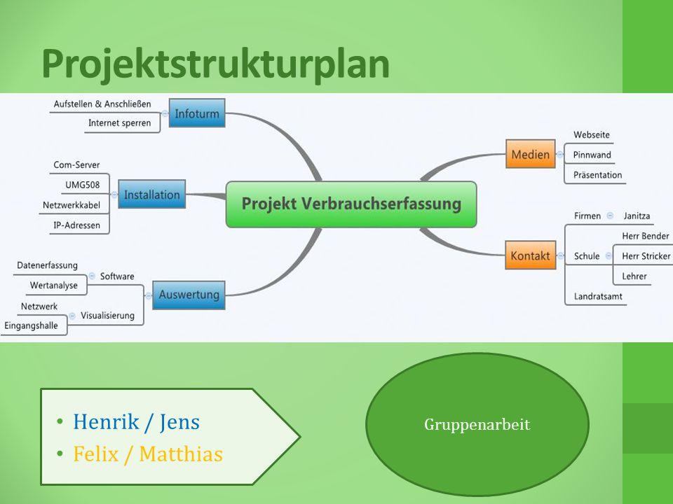 Projektstrukturplan Gruppenarbeit Henrik / Jens Felix / Matthias