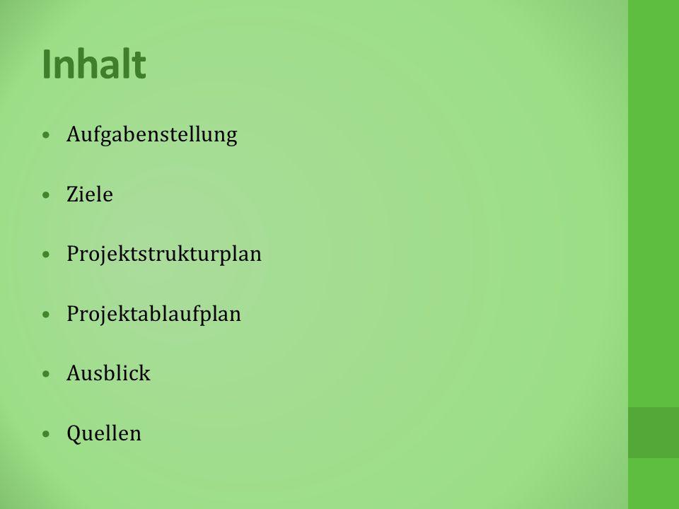 Inhalt Aufgabenstellung Ziele Projektstrukturplan Projektablaufplan