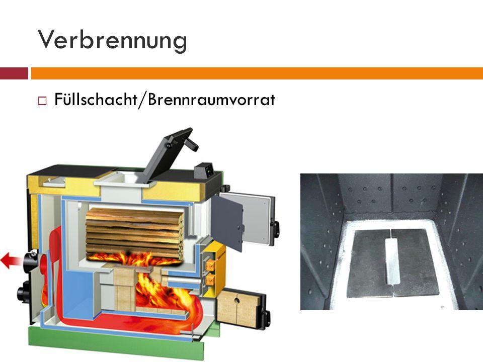 Verbrennung Füllschacht/Brennraumvorrat