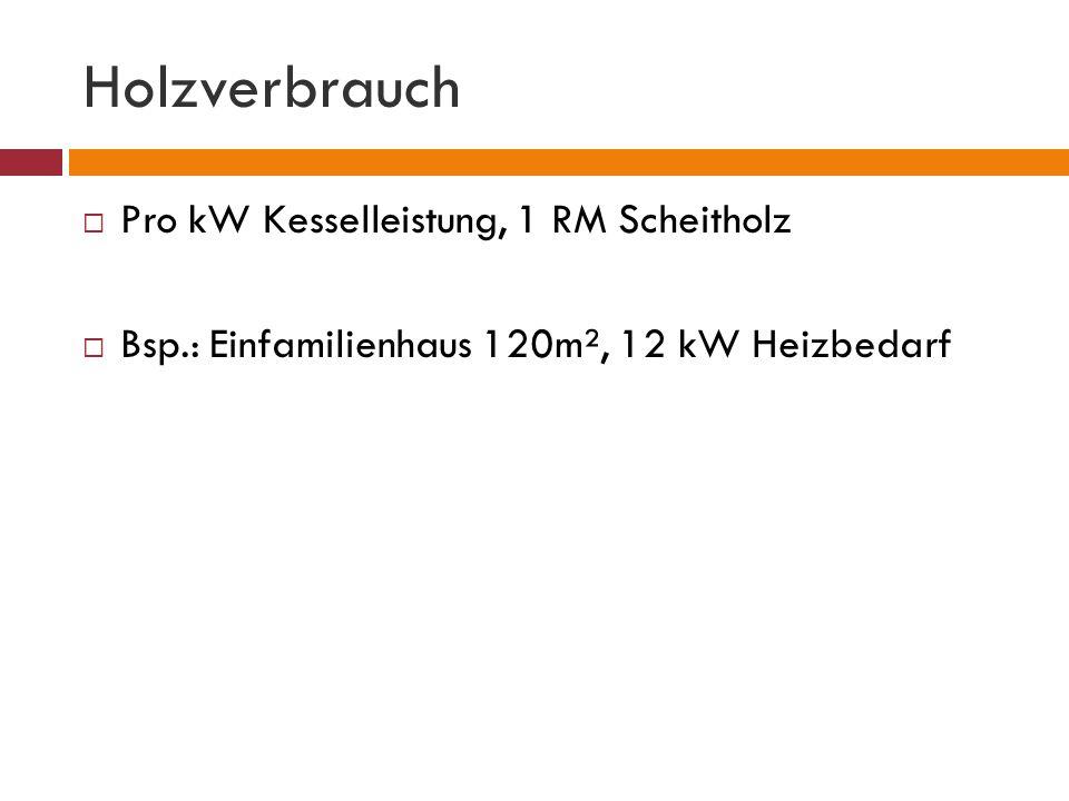 Holzverbrauch Pro kW Kesselleistung, 1 RM Scheitholz