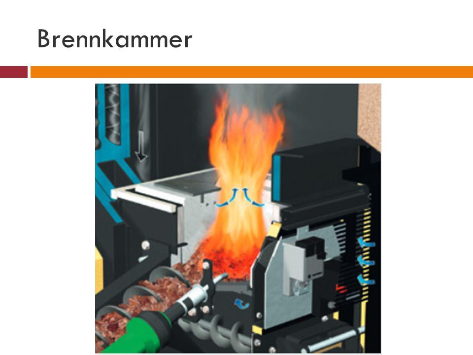 Brennkammer Primärluftzuführung Automatische Zündung