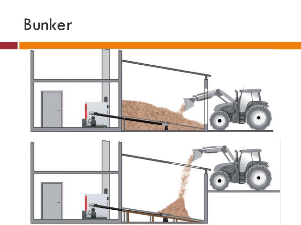 Bunker Zu beachten beim Bunkerbau: Unbedingt Jahresvorrat berechnen