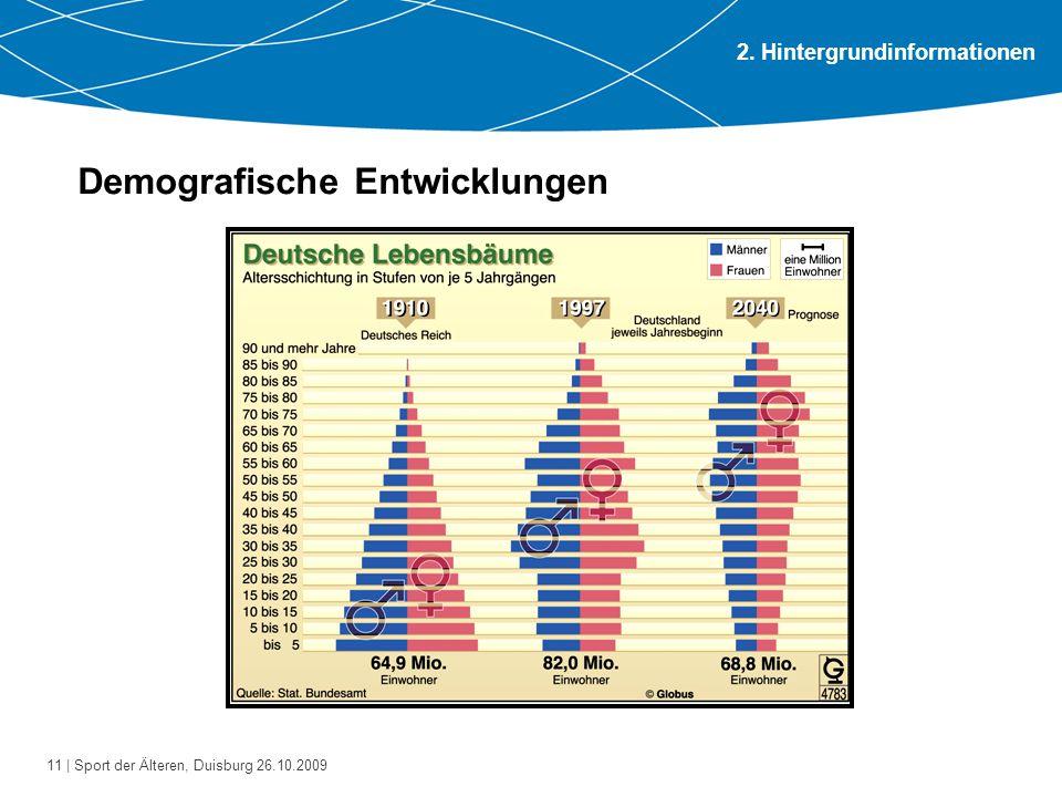 Demografische Entwicklungen