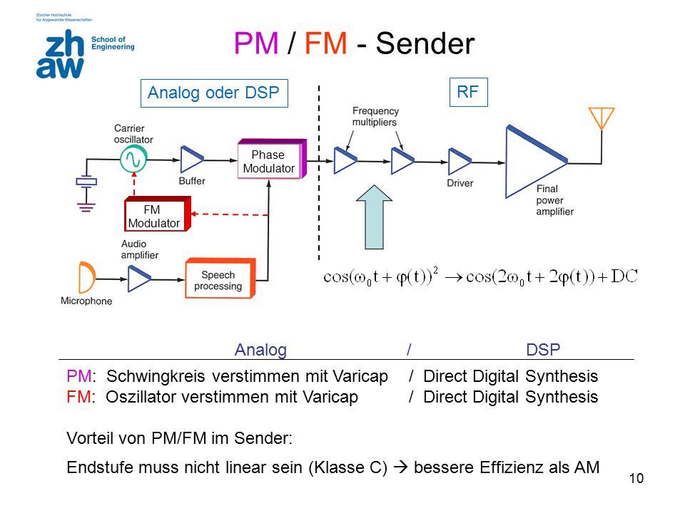 PM / FM - Sender Analog oder DSP RF Analog / DSP