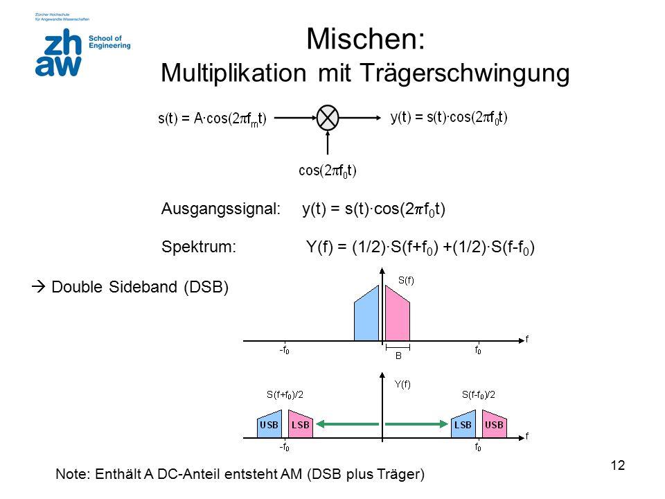 Mischen: Multiplikation mit Trägerschwingung